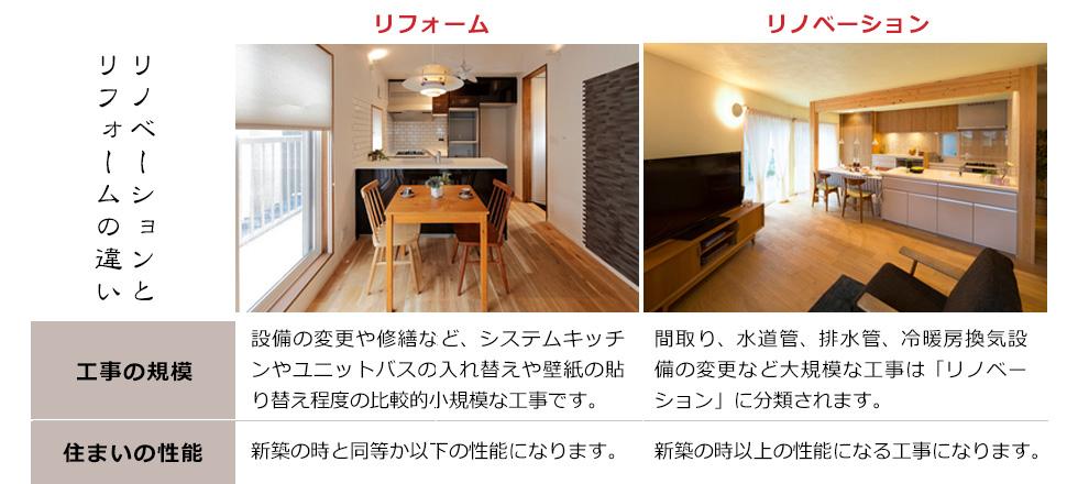 リノベーション 倉敷 a.n.d. design