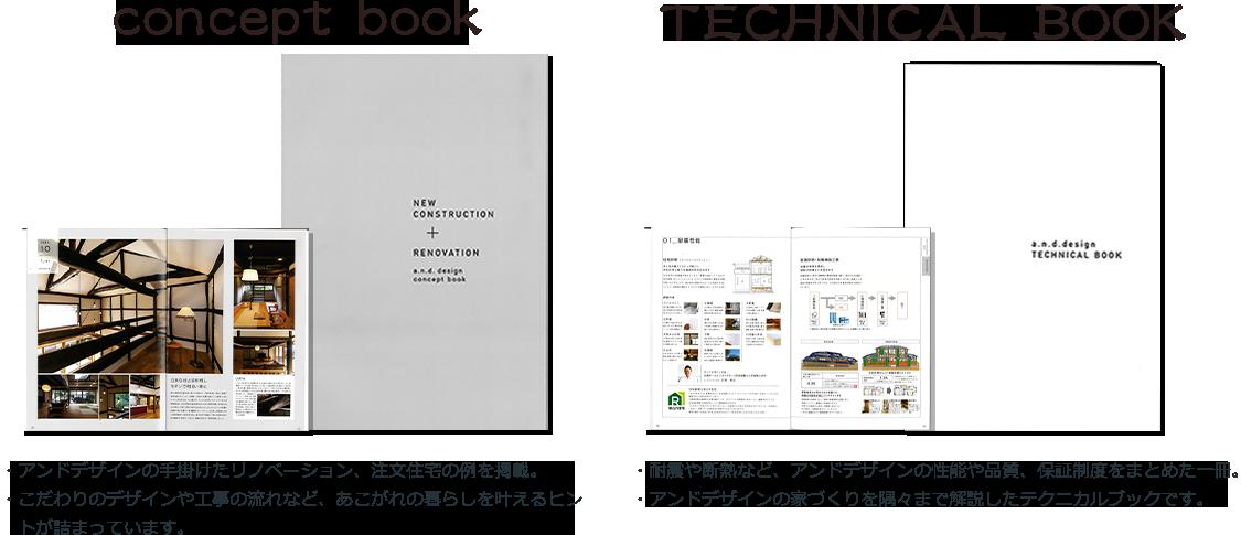 コンセプトブック テクニカルブック
